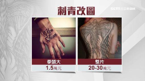 當天使變成老虎...花上萬元!刺青師幫你還原