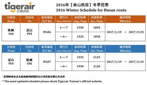 台灣虎航釜山新航線。(圖/台虎提供)