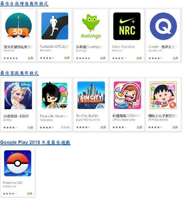 Google Play榜單 年度最佳遊戲果然是它