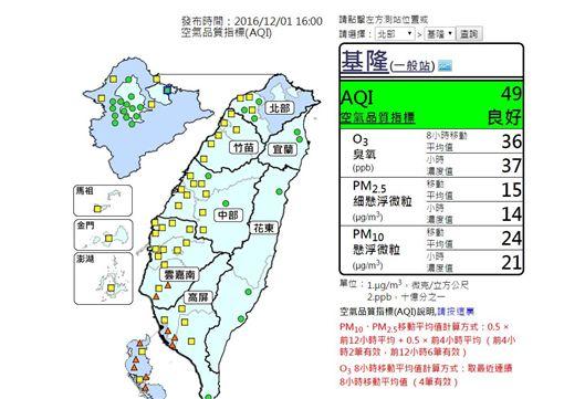 環保署空氣品質指標AQI(Air Quality Index)(圖/翻攝自環保署)