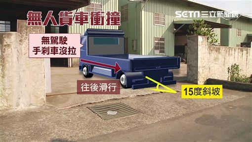 貨車,手剎車,車禍,消防員