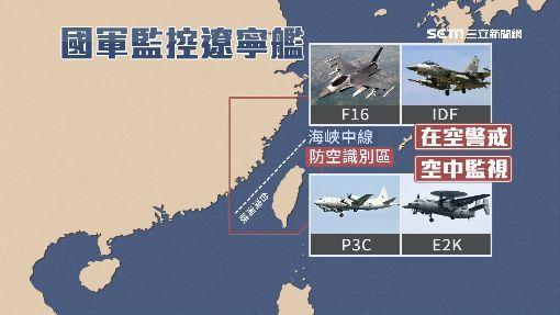 遼寧艦台海中線北航 7點進識別區午夜出台海