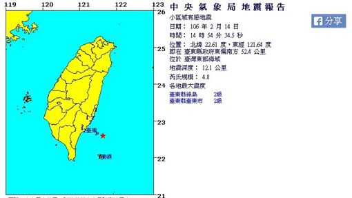 0214地震中央氣象局