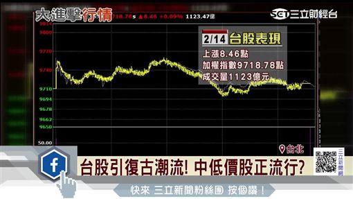 台股,吳當傑,華南金,股價,股票,外資,市場,台積電