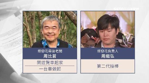 「蝶戀花」苛扣司機 釀33死僅說「對不起」