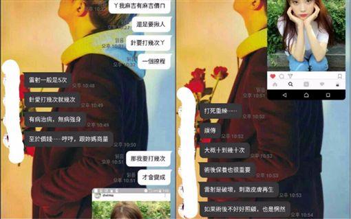 女網友向爸爸詢問醫美療程。(合成圖/翻攝自Dcard)