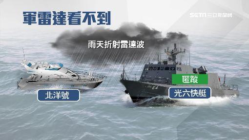 """""""光六雷達""""找無漁船 兩船瞎眼海上碰撞"""
