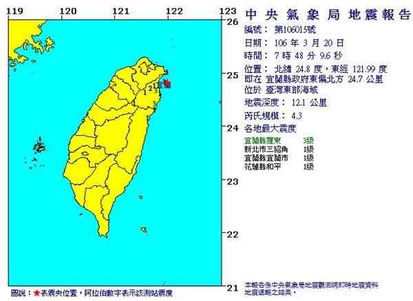 0320地震 圖/中央氣象局