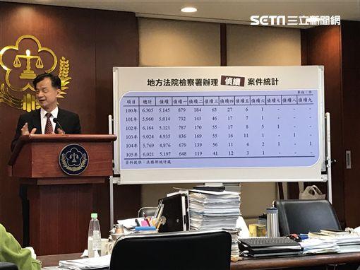法務部長邱太三講再議案件減少發回與檢察人事民主化。潘千詩攝影