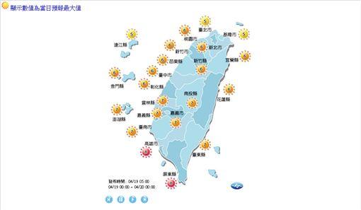 氣象,天氣,陣雨,溫度,強陣風,颱風,PM2.5,空氣品質,鋒面(中央氣象局)
