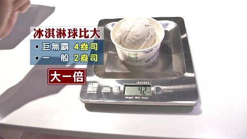 """挑戰極限!巨無霸冰淇淋 """"疊7球""""還不倒"""