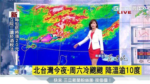 0421準氣象