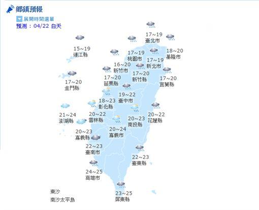 22日各地天氣(中央氣象局)