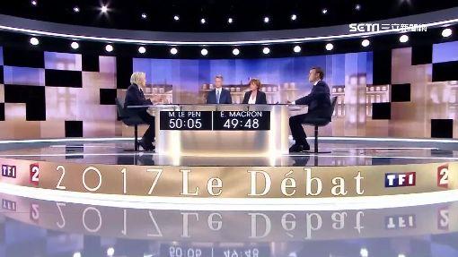 法選民調預測馬克宏勝出! 外界憂失準! ID-899896