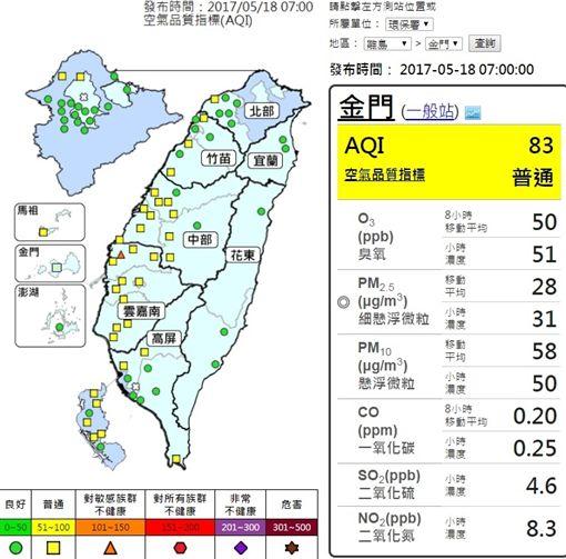 20170518氣象(圖/翻攝自環保署)