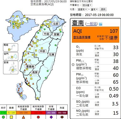 20170519氣象(圖/翻攝自環保署)