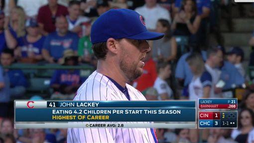 小熊隊的投手John Lackey吃小孩(圖/翻攝自MLB Insider Dinger 推特)
