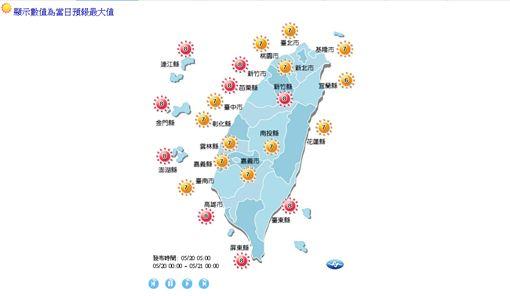 氣象,天氣,陣雨,溫度,強陣風,PM2.5,空氣品質,鋒面,紫外線(中央氣象局)