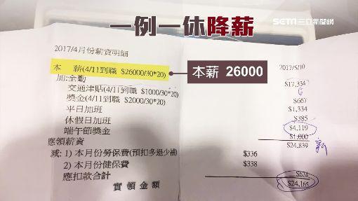 "28K月薪遭扣2千 居酒屋竟推給""一例一休"""