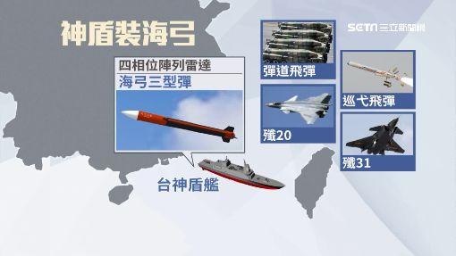 """國艦國造! 打造""""台版神盾艦"""" 加長又加寬 ID-929653"""