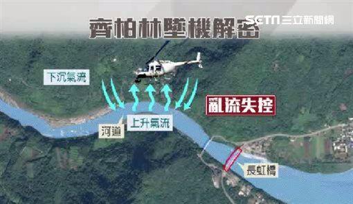 看見台灣,齊柏林,墜機,失事,直昇機,飛安會,航太攝影機,黑盒子