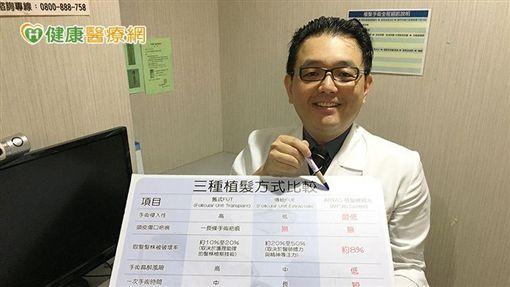 楊名權醫師提醒,若出現大量掉髮要提高警覺,尋求醫師協助,避免禿頭危機!