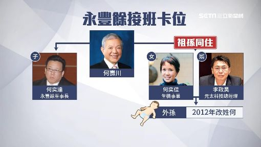 何壽川收押!永豐餘集團陷「豪門卡位戰」