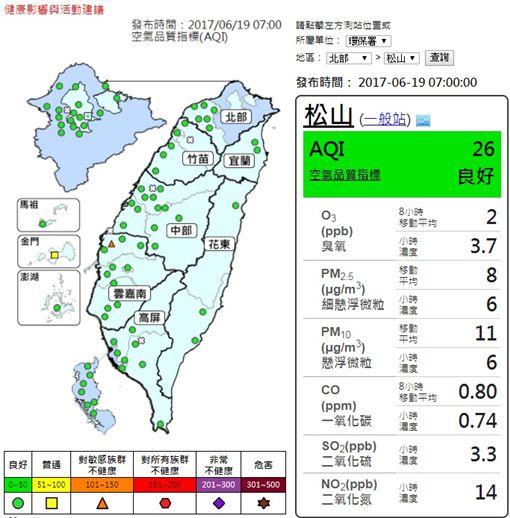 20170619氣象圖/翻攝自環保署