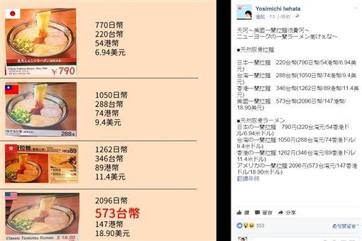 一蘭拉麵,售價(圖/翻攝自Yosimichi Iwhata臉書)