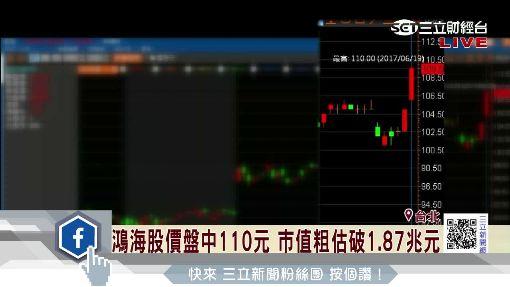 鴻海股東會22號登場 股價創波段高點