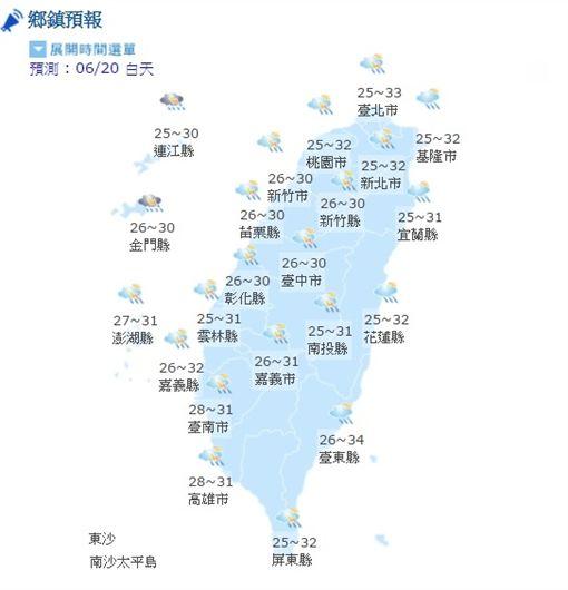 20170620氣象(圖/翻攝自中央氣象局)