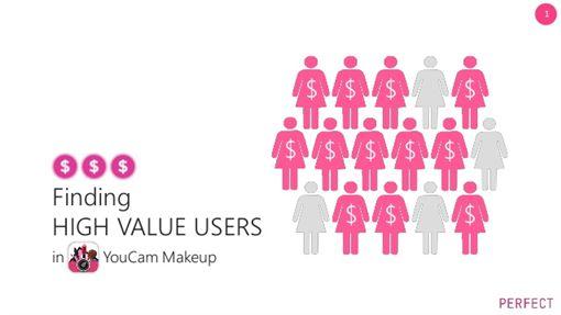 研究:行動AR試妝有效提升2倍彩妝品轉換率
