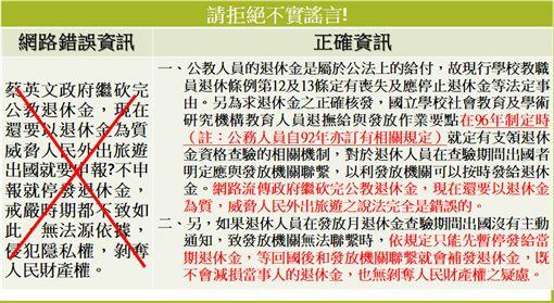 總統府國家年金改革委員會今澄清網路謠言。(圖/年改會提供)