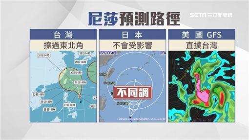 颱風,尼莎,預測,潘大綱 ID-987003