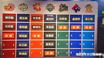 第15季SBL選秀(圖/記者劉家維攝)