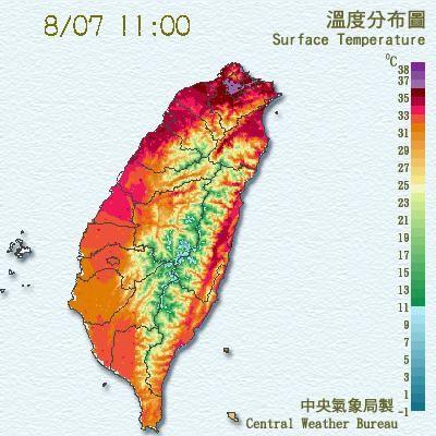 熱炸!台北市高溫已飆到38.3度