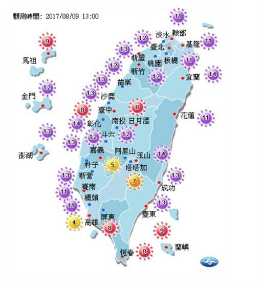 0809天氣(圖/氣象局)