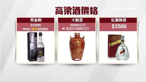 金門高粱最值錢 「黑金剛」一瓶喊到6萬5