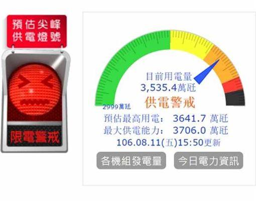 The China Post,英文,中國郵報,精選,台灣