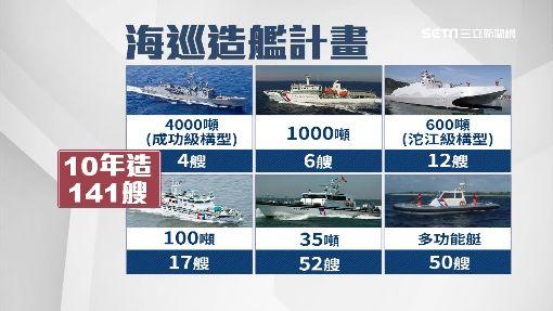 打造第二海軍 海巡艦戰時可換武器上陣 ID-1007896