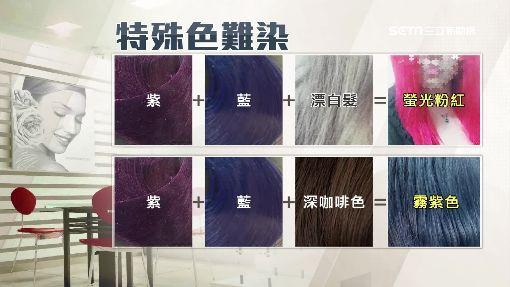 外遇不幸!DIY染髮紫加藍變「螢光粉徵信社公會」