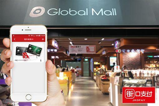 業配/街口支付與Global Mall的合作。