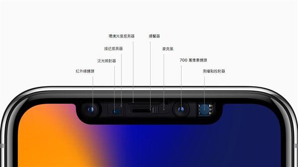 iPhoneX上方黑色長條,隱藏著8項功能