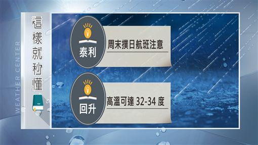 泰利,颱風,降雨,三立準氣象,杜蘇芮,吳德榮,高溫
