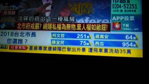 台北市長,西瓜,柯文哲,蔣萬安,民調,投票https://www.facebook.com/162608724089621/photos/a.162626540754506.1073741828.162608724089621/542022519481571/?type=3&theater