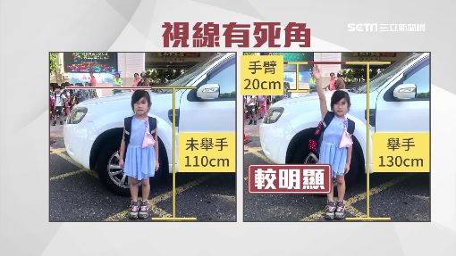 與車等高看不到! 小學生過馬路舉手防撞