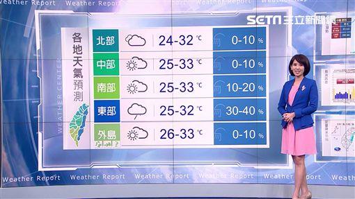0916三立準氣象