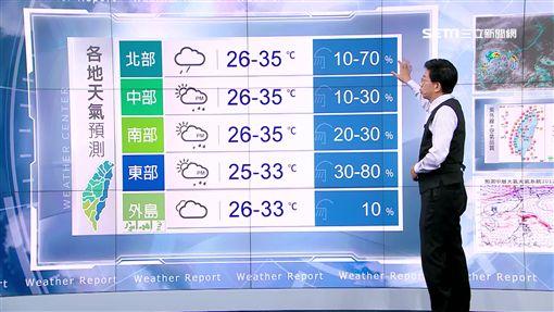 三立準氣象1010