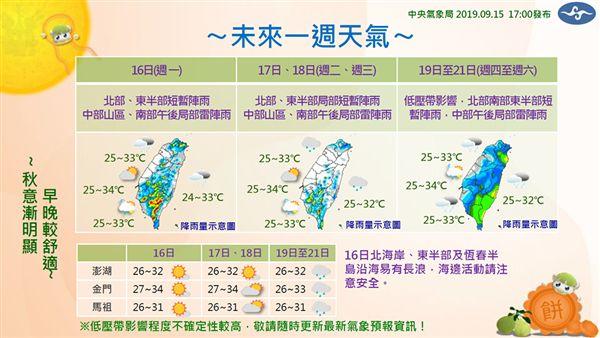 氣象局,天氣,一周天氣,中秋,秋意圖/翻攝自「報天氣 - 中央氣象局」