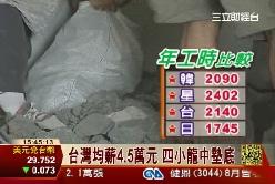 台灣勞工苦1200